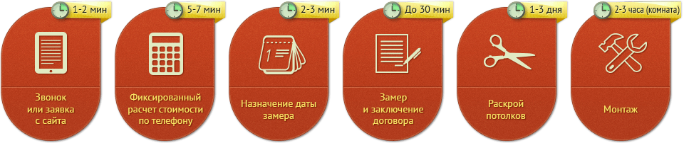 Натяжной потолок в Екатеринбурге